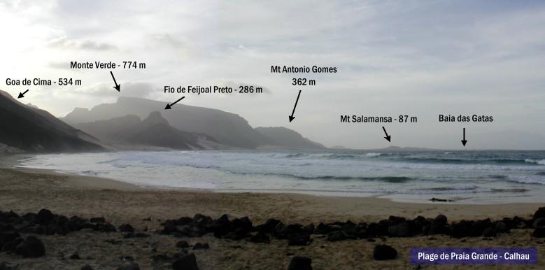 nuas na praia safados